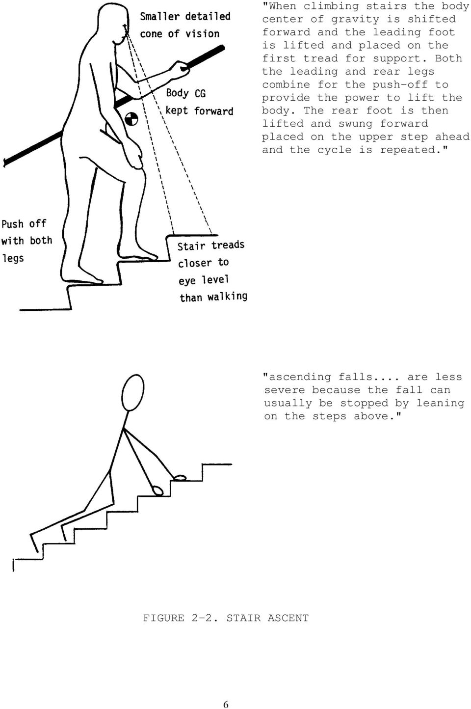 The rear foot is then lifted and swung forward placed on the upper step ahead and the cycle is repeated.