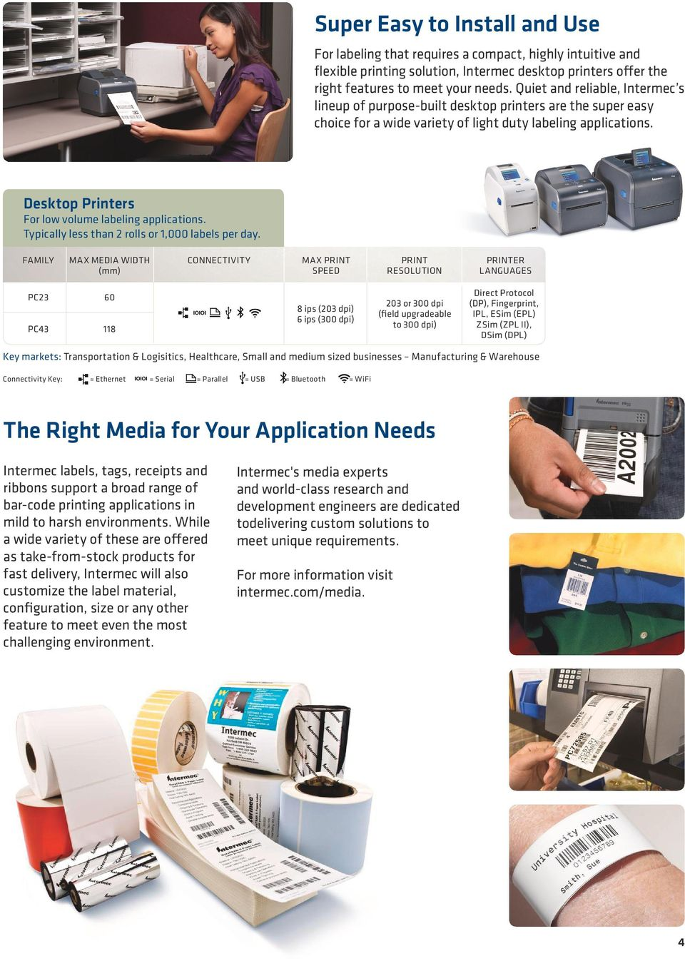 Desktop Printers For low volume labeling applications. Typically less than 2 rolls or 1,000 labels per day.