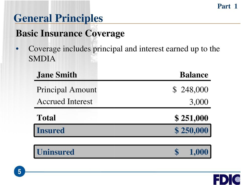 Smith Balance Principal Amount $ 248,000 Accrued Interest