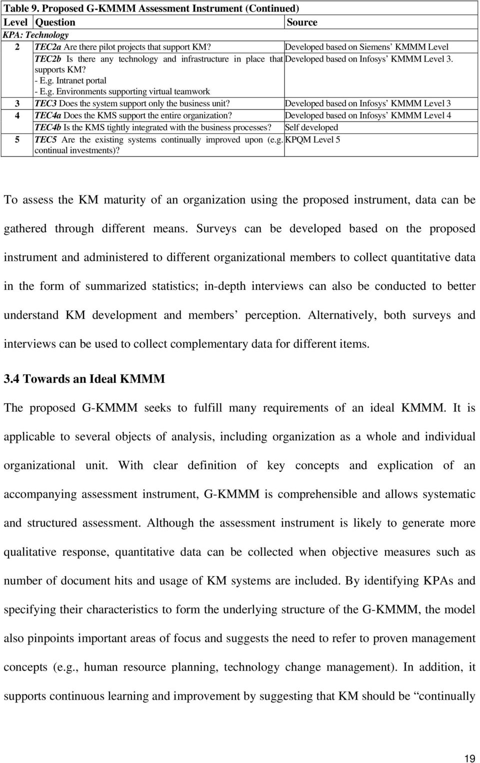 Developed based on Infosys KMMM Level 3 4 TEC4a Does the KMS support the entire organization? Developed based on Infosys KMMM Level 4 TEC4b Is the KMS tightly integrated with the business processes?