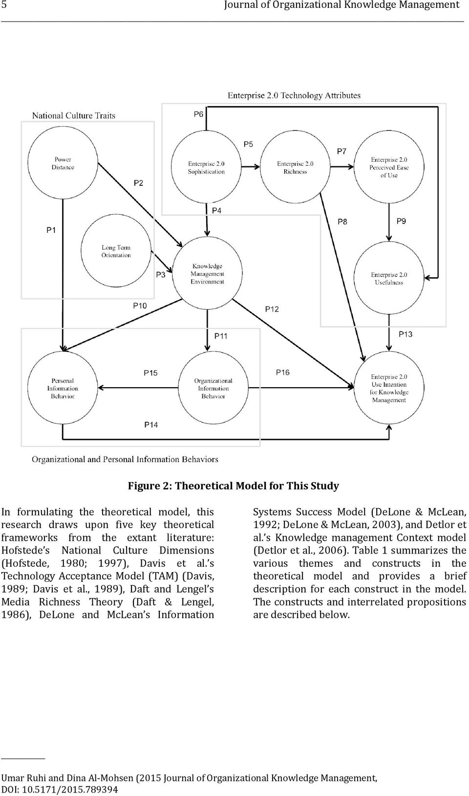 , 18), Daft and Lengel s Media Richness Theory (Daft & Lengel, 186), DeLone and McLean s Information Systems Success Model (DeLone & McLean, 12; DeLone & McLean, 2003), and Detlor et al.