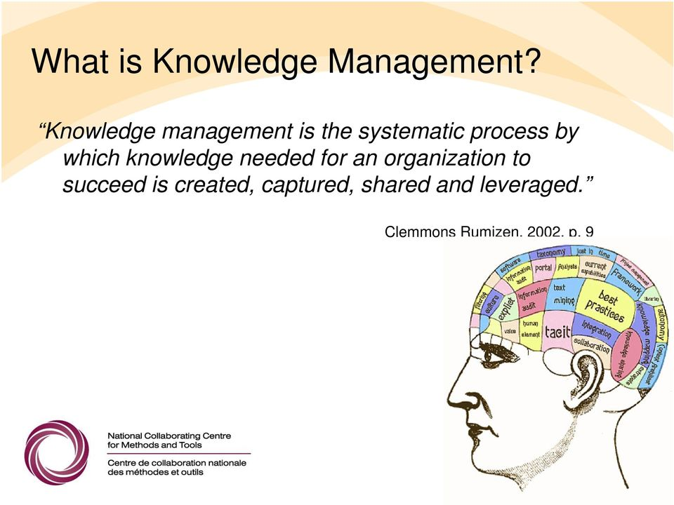 which knowledge needed for an organization to