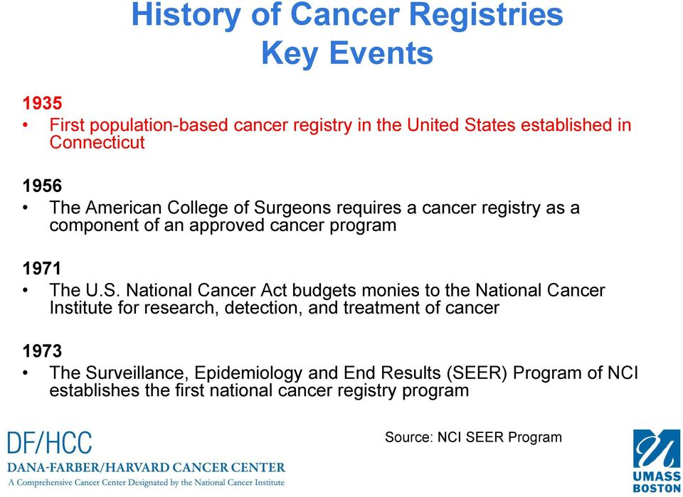 rgeons requires a cancer registry as a component of an approved cancer program 1971 The U.S.