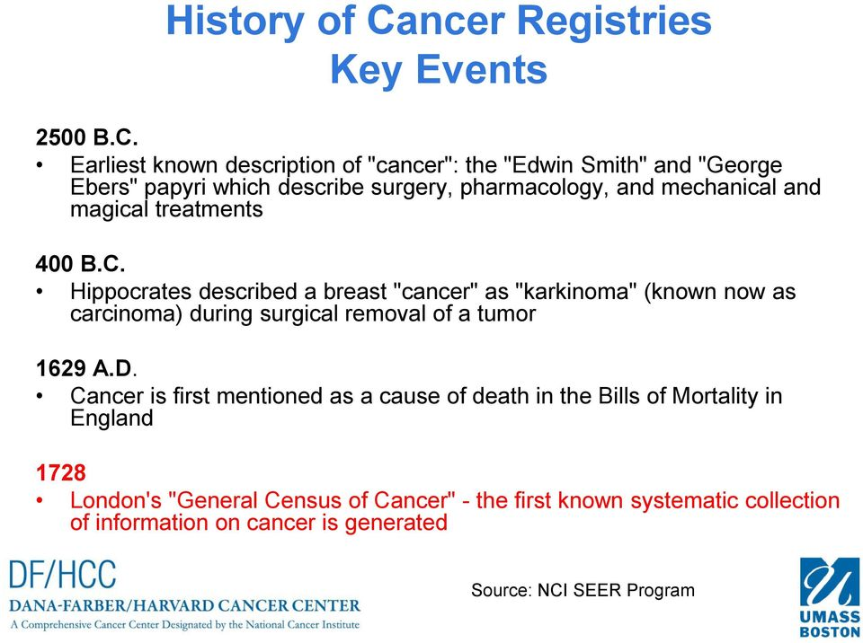 "Earliest known description of ""cancer"": the ""Edwin Smith"" and ""George Ebers"" papyri which describe surgery, pharmacology, and mechanical and"
