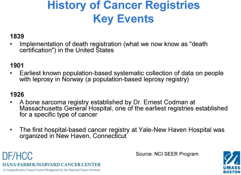 bone sarcoma registry established by Dr.
