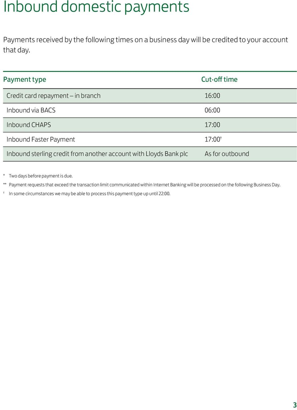 sterling credit from another account with Lloyds Bank plc As for outbound * Two days before payment is due.