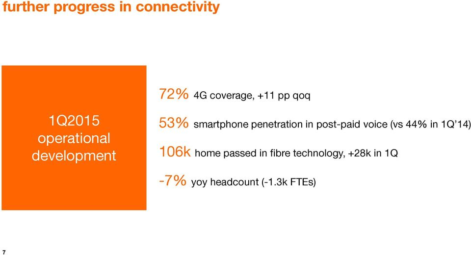 penetration in post-paid voice (vs 44% in 1Q 14) 106k home