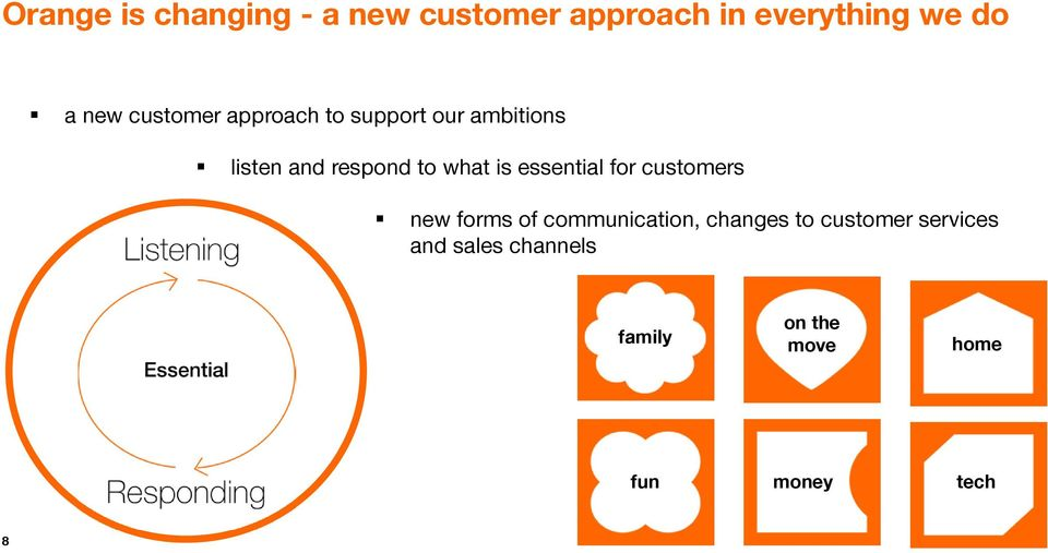 is essential for customers new forms of communication, changes to