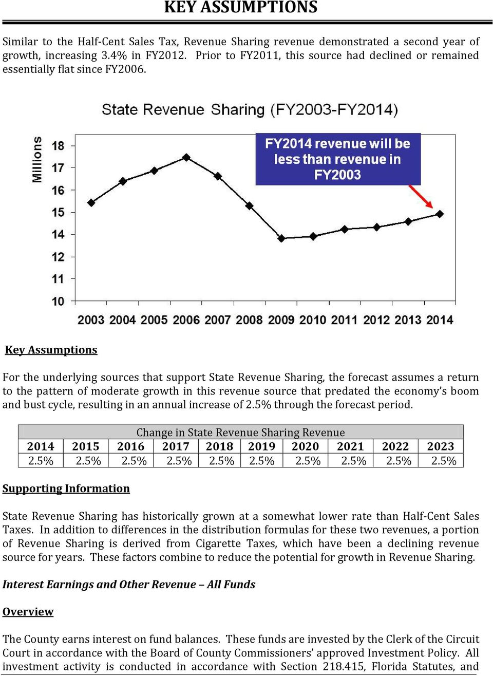 Key Assumptions For the underlying sources that support State Revenue Sharing, the forecast assumes a return to the pattern of moderate growth in this revenue source that predated the economy s boom