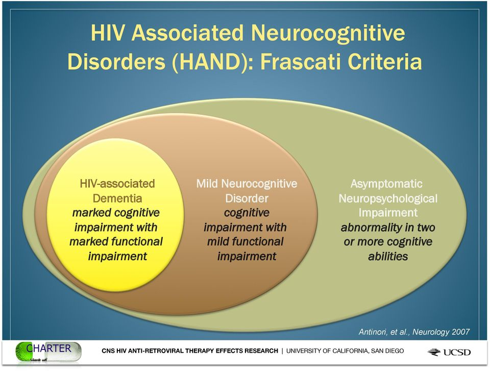 Neurocognitive Disorder cognitive impairment with mild functional impairment