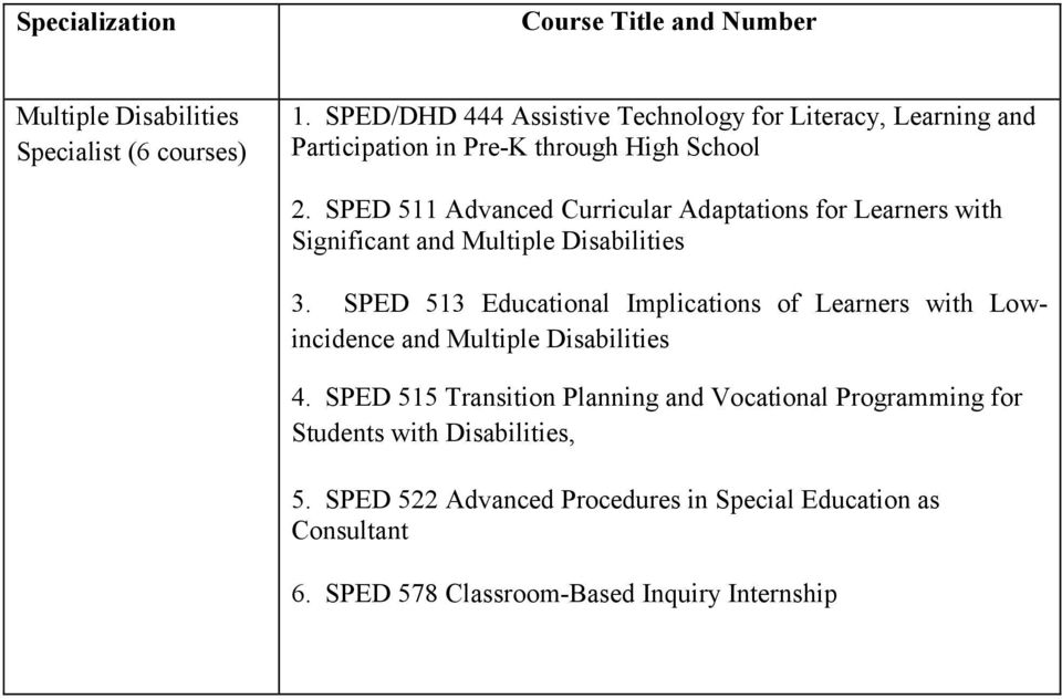 SPED 511 Advanced Curricular Adaptations for Learners with 3.