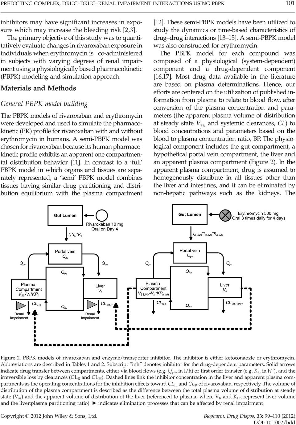 impairment using a physiologically based pharmacokinetic (PBPK) modeling and simulation approach.