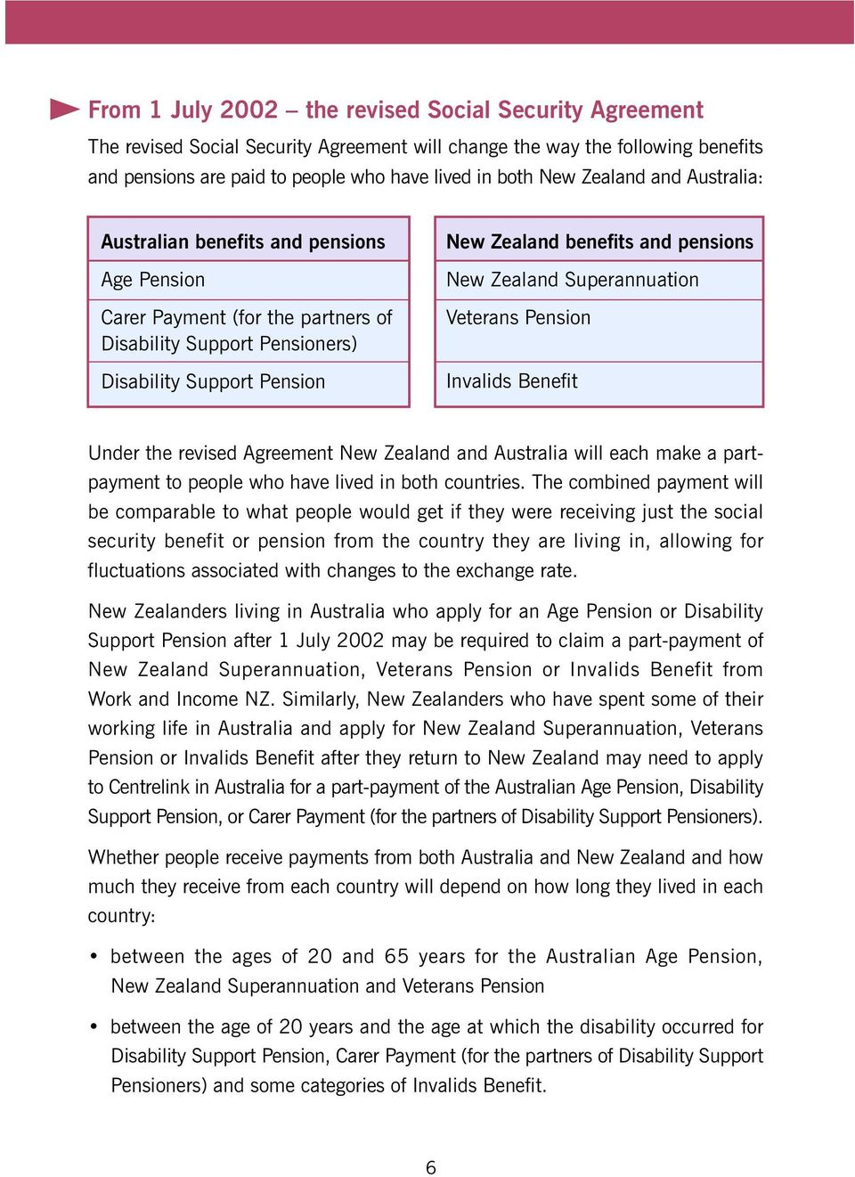 Zealand Superannuation Veterans Pension Invalids Benefit Under the revised Agreement New Zealand and Australia will each make a partpayment to people who have lived in both countries.