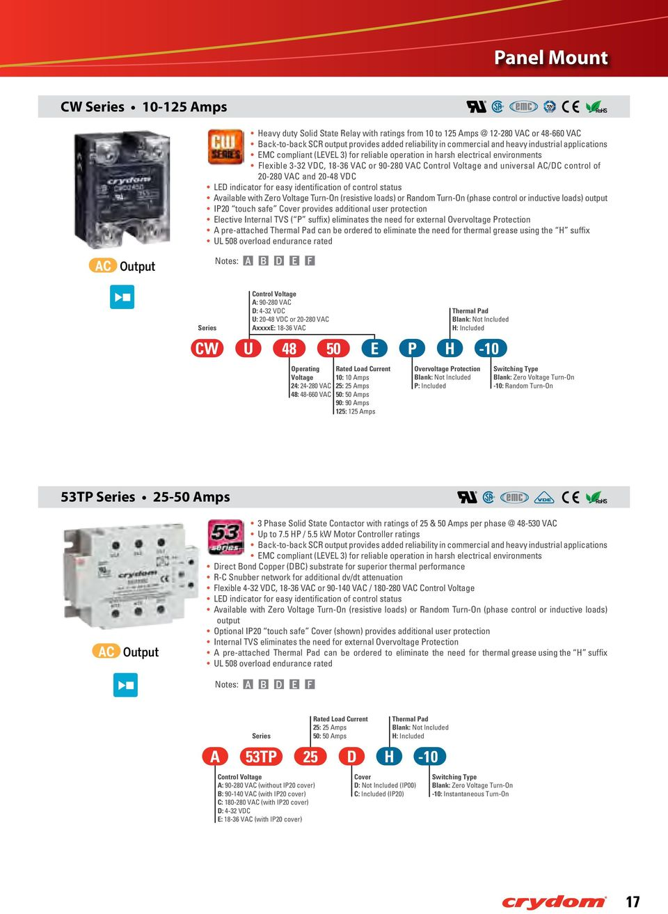 loads) output IP20 touch safe Cover provides additional user protection Elective Internal TVS ( P suffix) eliminates the need for external Overvoltage Protection A pre-attached Thermal Pad can be