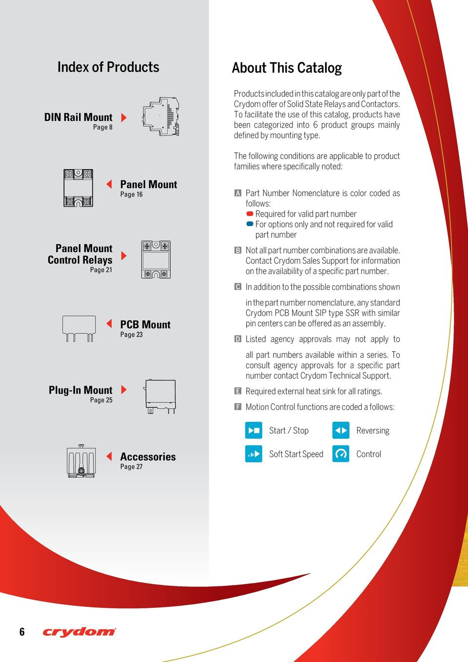 Panel Mount Control Relays Page 21 Plug-In Mount Page 25 Panel Mount Page 16 PCB Mount Page 23 The following conditions are applicable to product families where specifically noted: A B C D E F Part