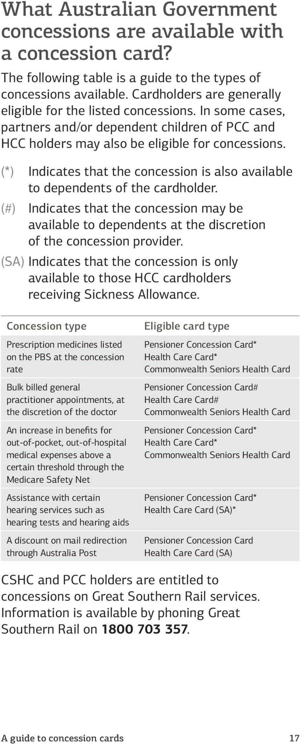 (*) Indicates that the concession is also available to dependents of the cardholder. (#) Indicates that the concession may be available to dependents at the discretion of the concession provider.