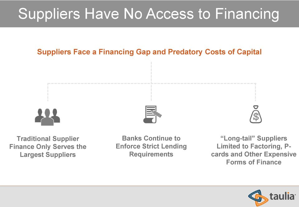 Largest Suppliers Banks Continue to Enforce Strict Lending Requirements