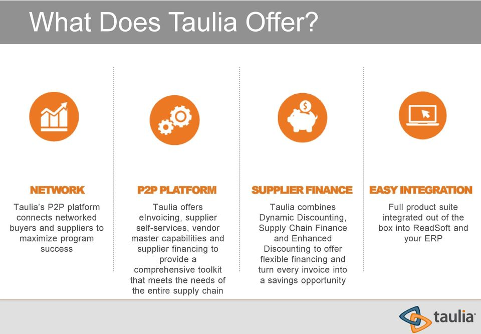 Taulia offers einvoicing, supplier self-services, vendor master capabilities and supplier financing to provide a comprehensive toolkit that meets