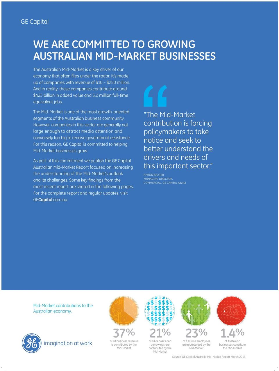The Mid-Market is one of the most growth-oriented segments of the Australian business community.
