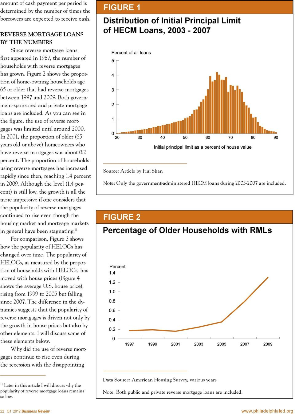 Figure 2 shows the proportion of home-owning households age 65 or older that had reverse mortgages between 1997 and 2009. Both government-sponsored and private mortgage loans are included.