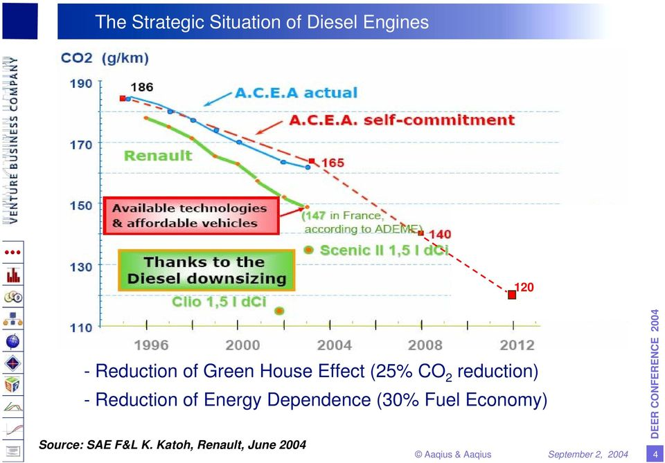 reduction) - Reduction of Energy Dependence (30%