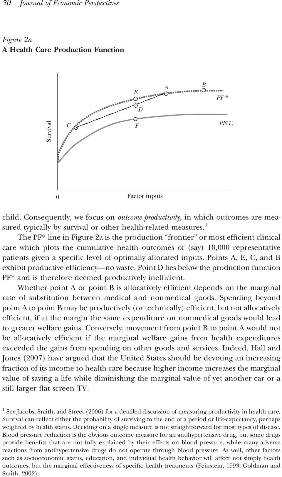 1 The PF* line in Figure 2a is the production frontier or most efficient clinical care which plots the cumulative health outcomes of (say) 10,000 representative patients given a specific level of