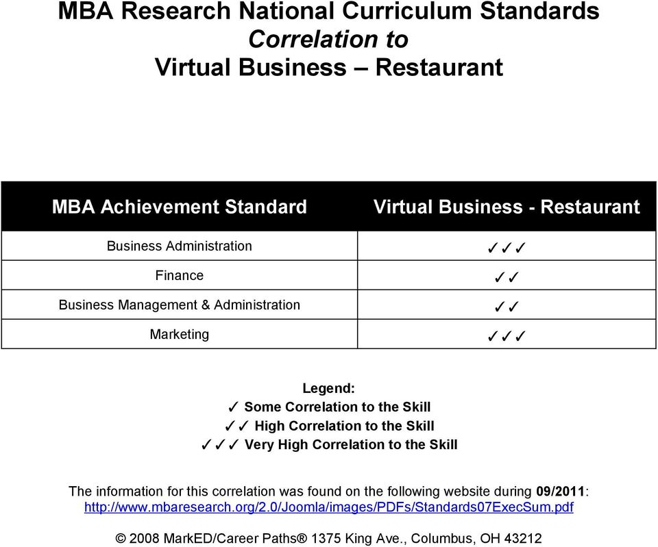 0 Business Administration Finance Business Management & Administration Marketing Legend: Some Correlation to the Skill High Correlation