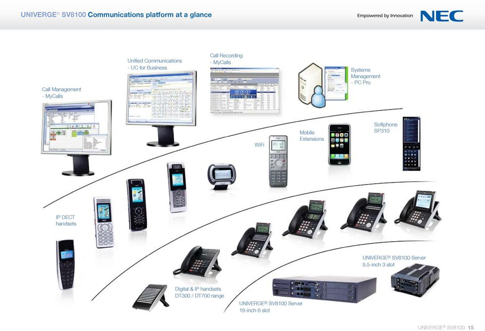 Mobile Extensions Softphone SP310 IP DECT handsets UNIVERGE SV8100 Server 9.