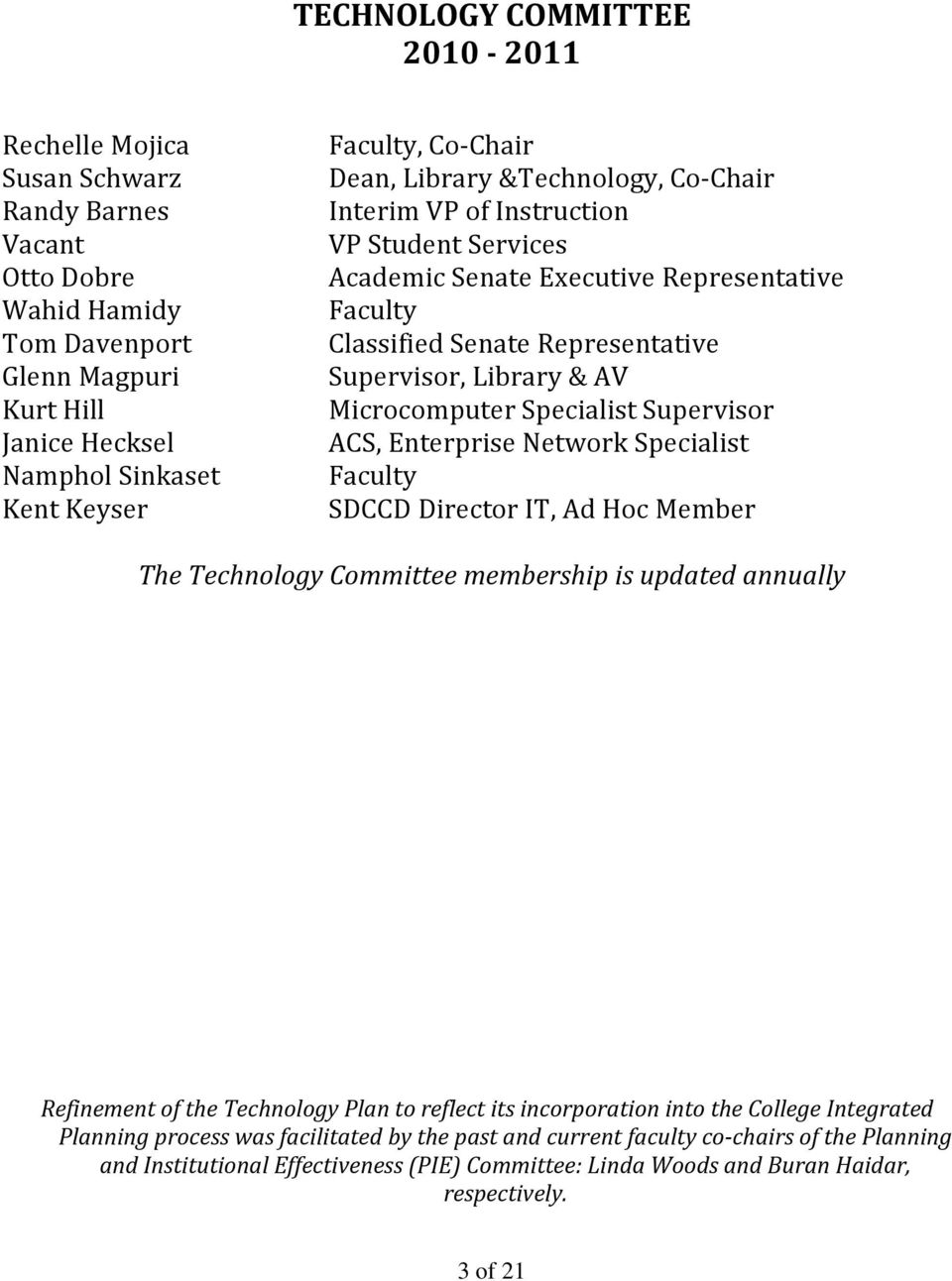 Microcomputer Specialist Supervisor ACS, Enterprise Network Specialist Faculty SDCCD Director IT, Ad Hoc Member The Technology Committee membership is updated annually Refinement of the Technology
