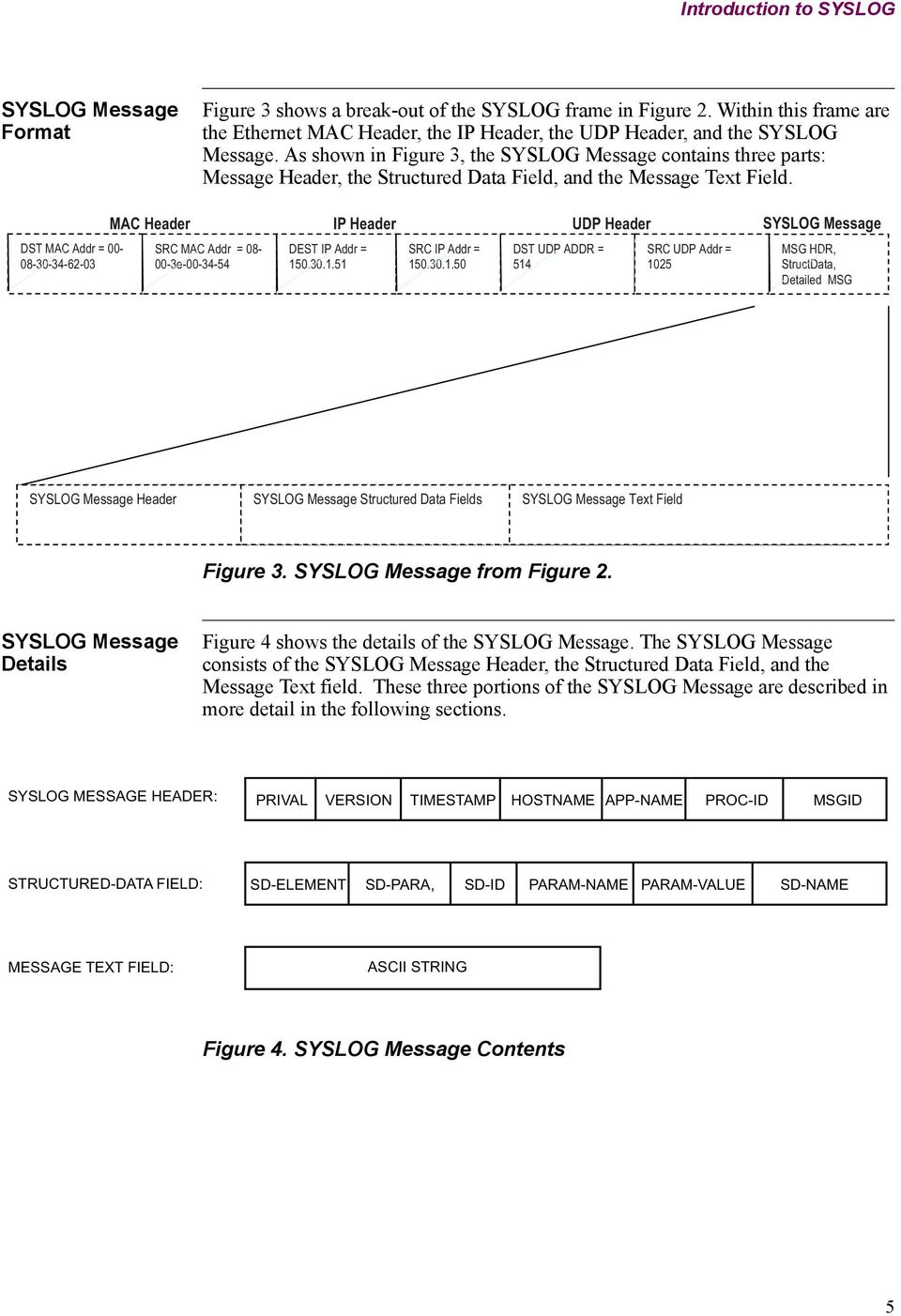 As shown in Figure 3, the SYSLOG Message contains three parts: Message Header, the Structured Data Field, and the Message Text Field.