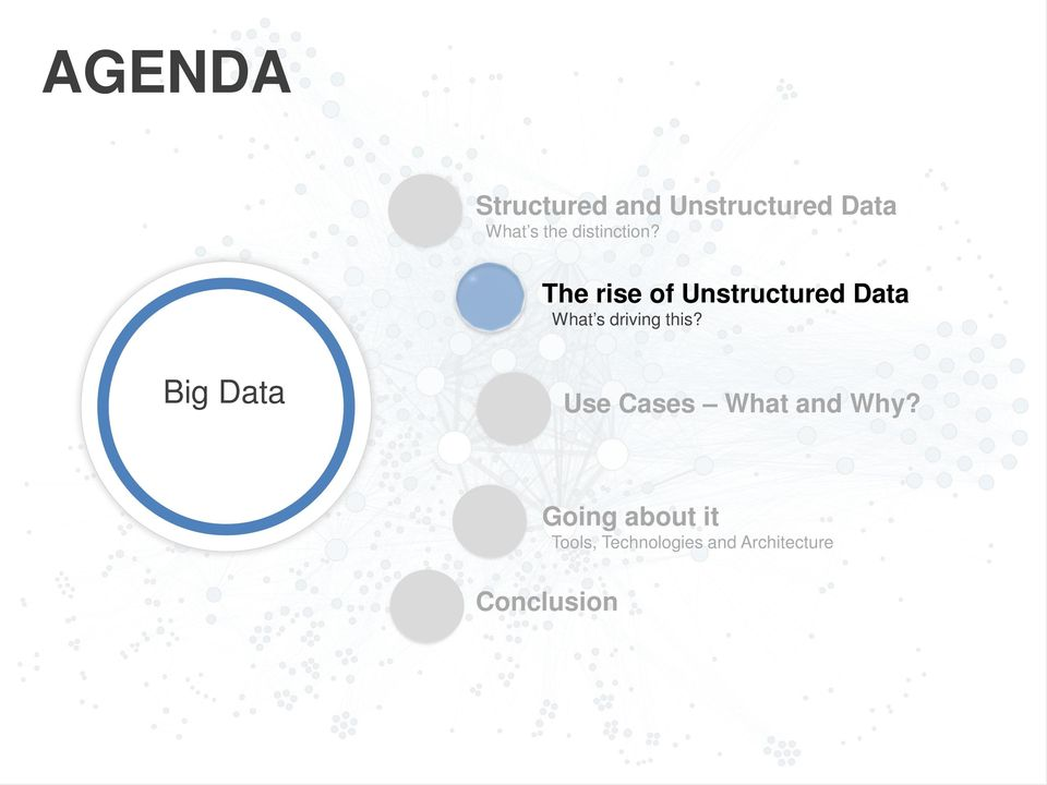 The rise of Unstructured Data What s driving this?