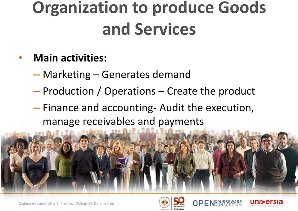 Operations Create the product Finance and