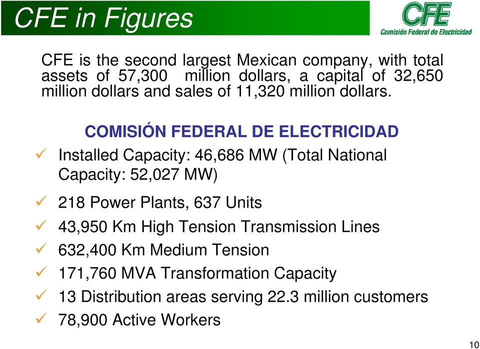 COMISIÓN FEDERAL DE ELECTRICIDAD Installed Capacity: 46,686 MW (Total National Capacity: 52,027 MW) 218 Power Plants, 637