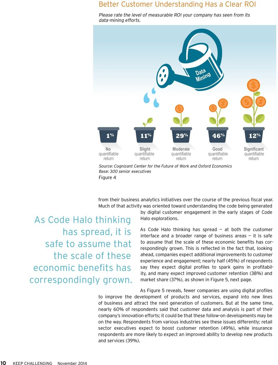 Base: 300 senior executives Figure 4 Significant quantifiable return As Code Halo thinking has spread, it is safe to assume that the scale of these economic benefits has correspondingly grown.