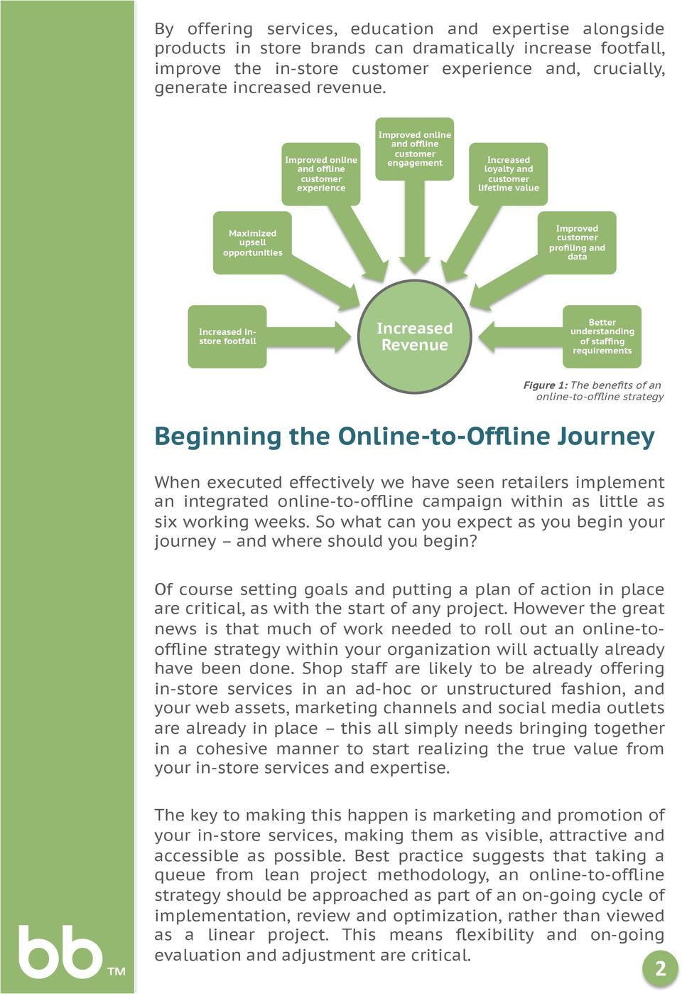 Improved online and offline customer experience Improved online and offline customer engagement Increased loyalty and customer lifetime value Maximized upsell opportunities Improved customer