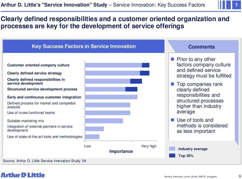 service offerings Key Success Factors in Service Innovation Customer oriented company culture Clearly defined service strategy Clearly defined responsibilities in service development Structured