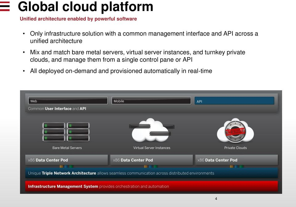 match bare metal servers, virtual server instances, and turnkey private clouds, and manage