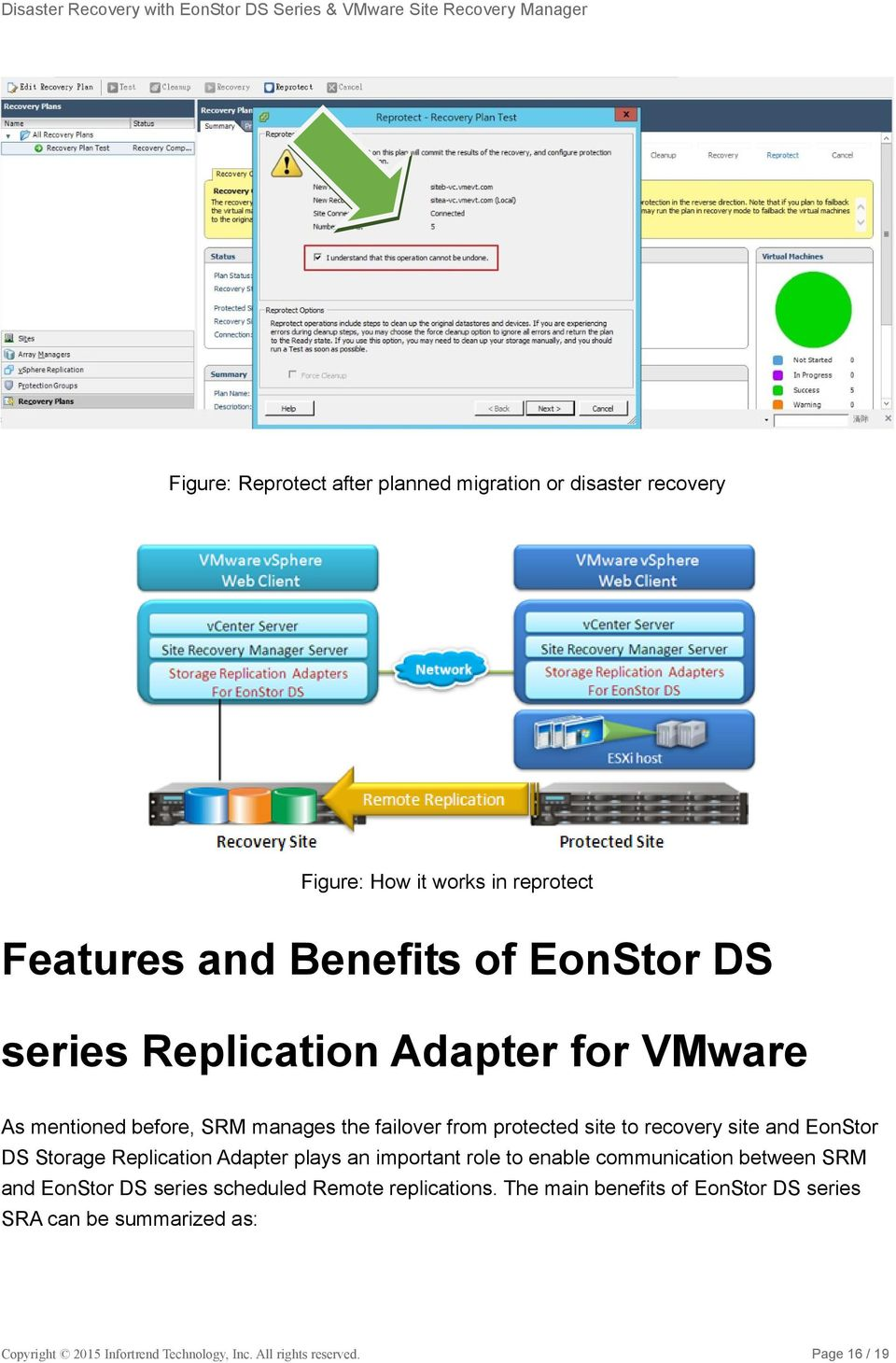 Storage Replication Adapter plays an important role to enable communication between SRM and EonStor DS series scheduled Remote