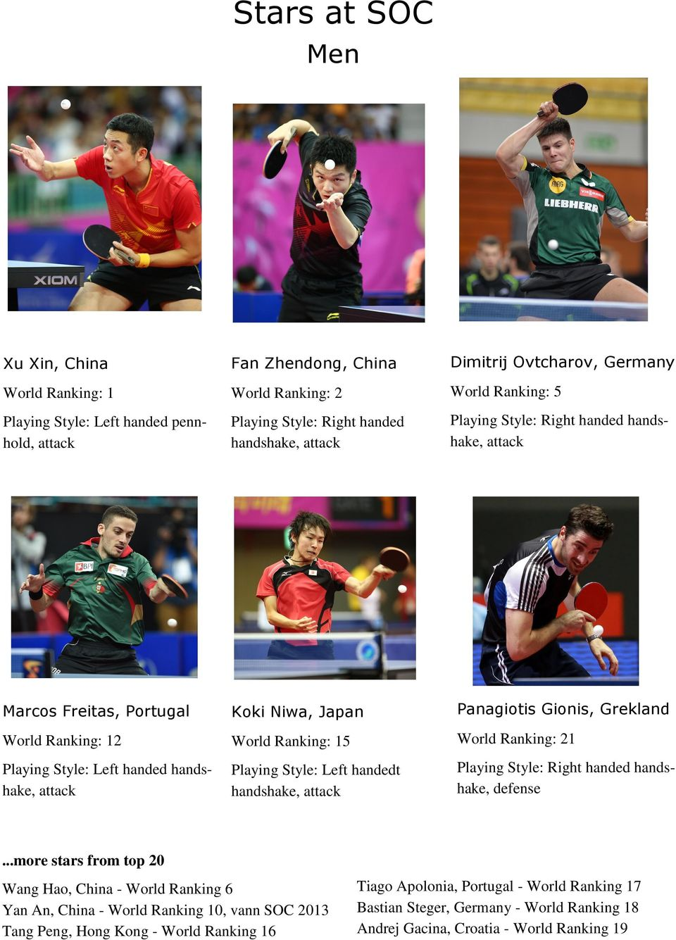 Gionis, Grekland World Ranking: 21 handshake, defense.