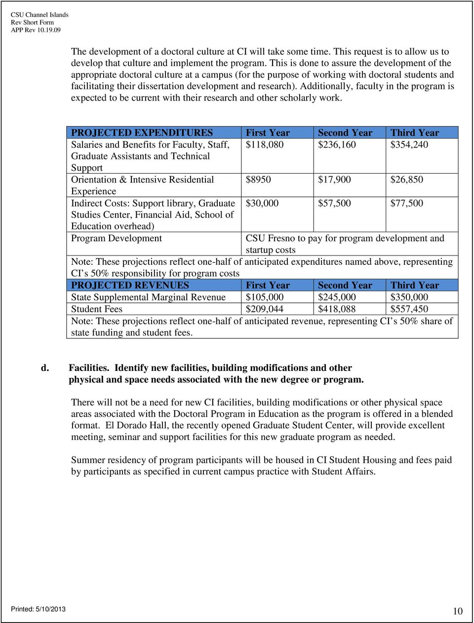 Additionally, faculty in the program is expected to be current with their research and other scholarly work.