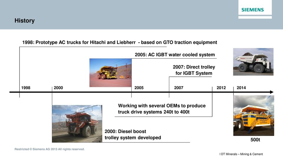 IGBT System 1998 2000 2005 2007 2012 2014 Working with several OEMs to