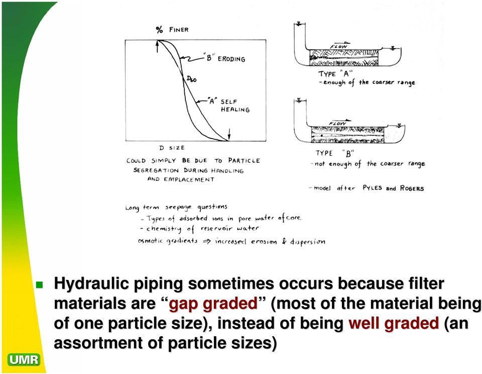 material being of one particle size), instead