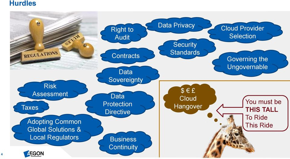 Directive Business Continuity Data Privacy Security Standards $ Cloud