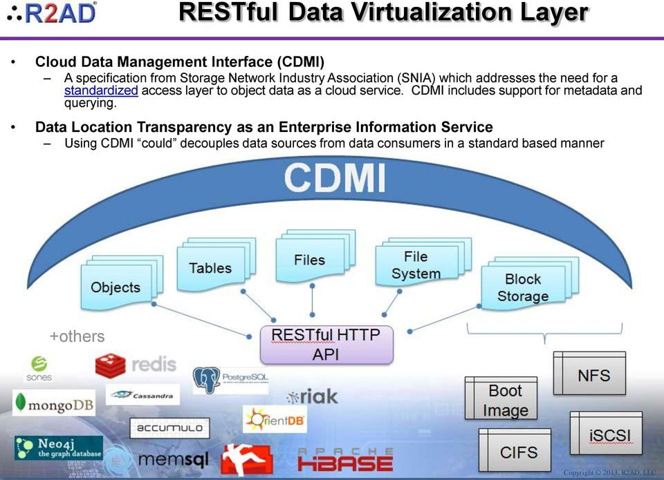 cloud service. CDMI includes support for metadata and querying.