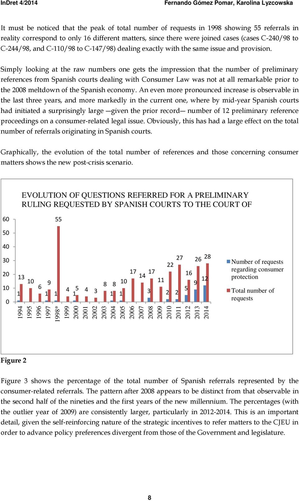 Simply looking at the raw numbers one gets the impression that the number of preliminary references from Spanish courts dealing with Consumer Law was not at all remarkable prior to the 2008 meltdown