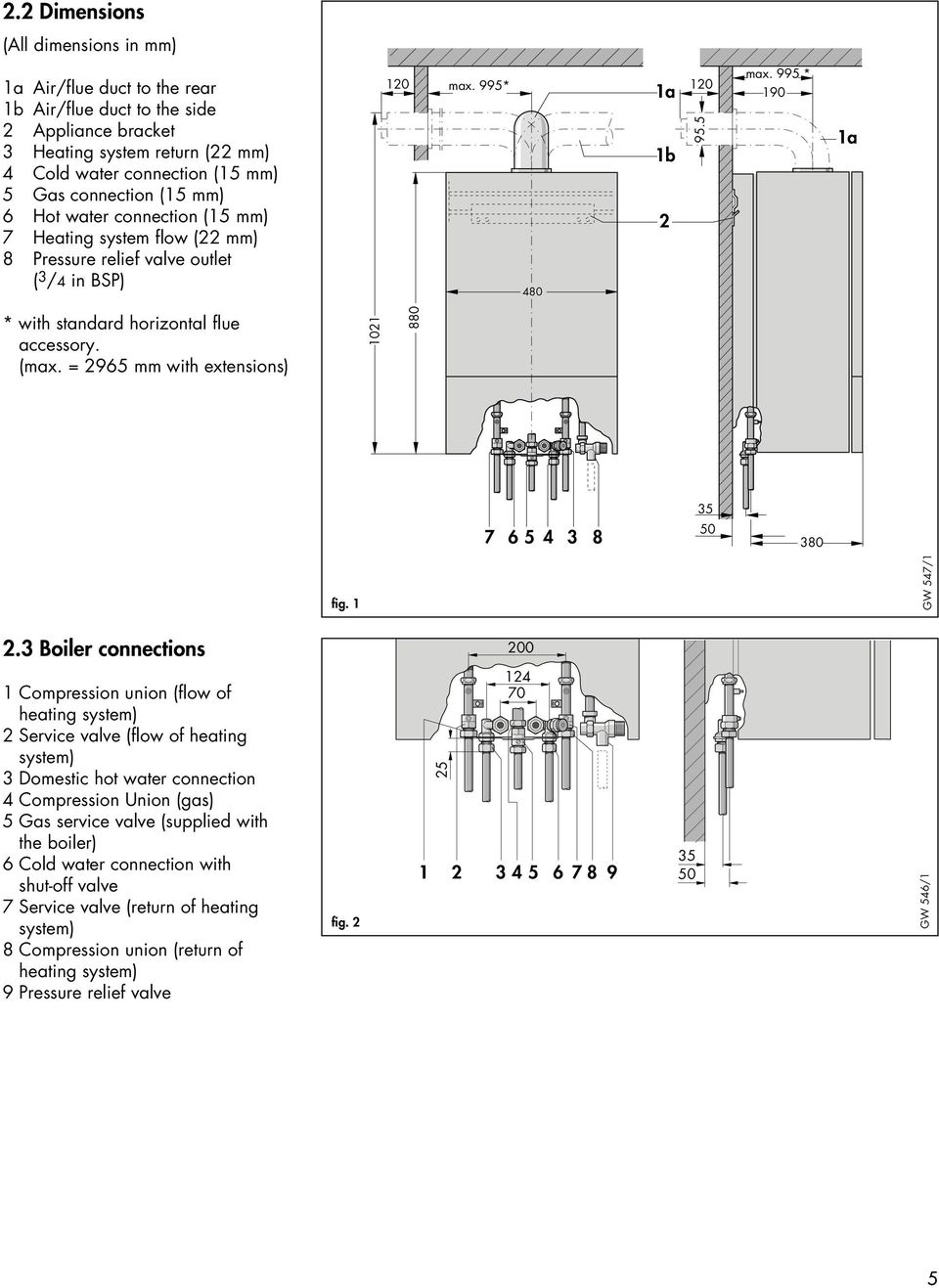 Delighted Sealed System Boiler Images - Wiring Diagram Ideas ...