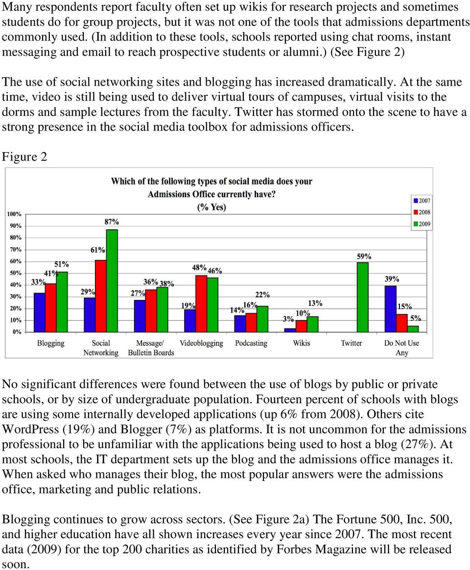 ) (See Figure 2) The use of social networking sites and blogging has increased dramatically.