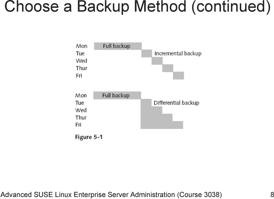Linux Enterprise Server