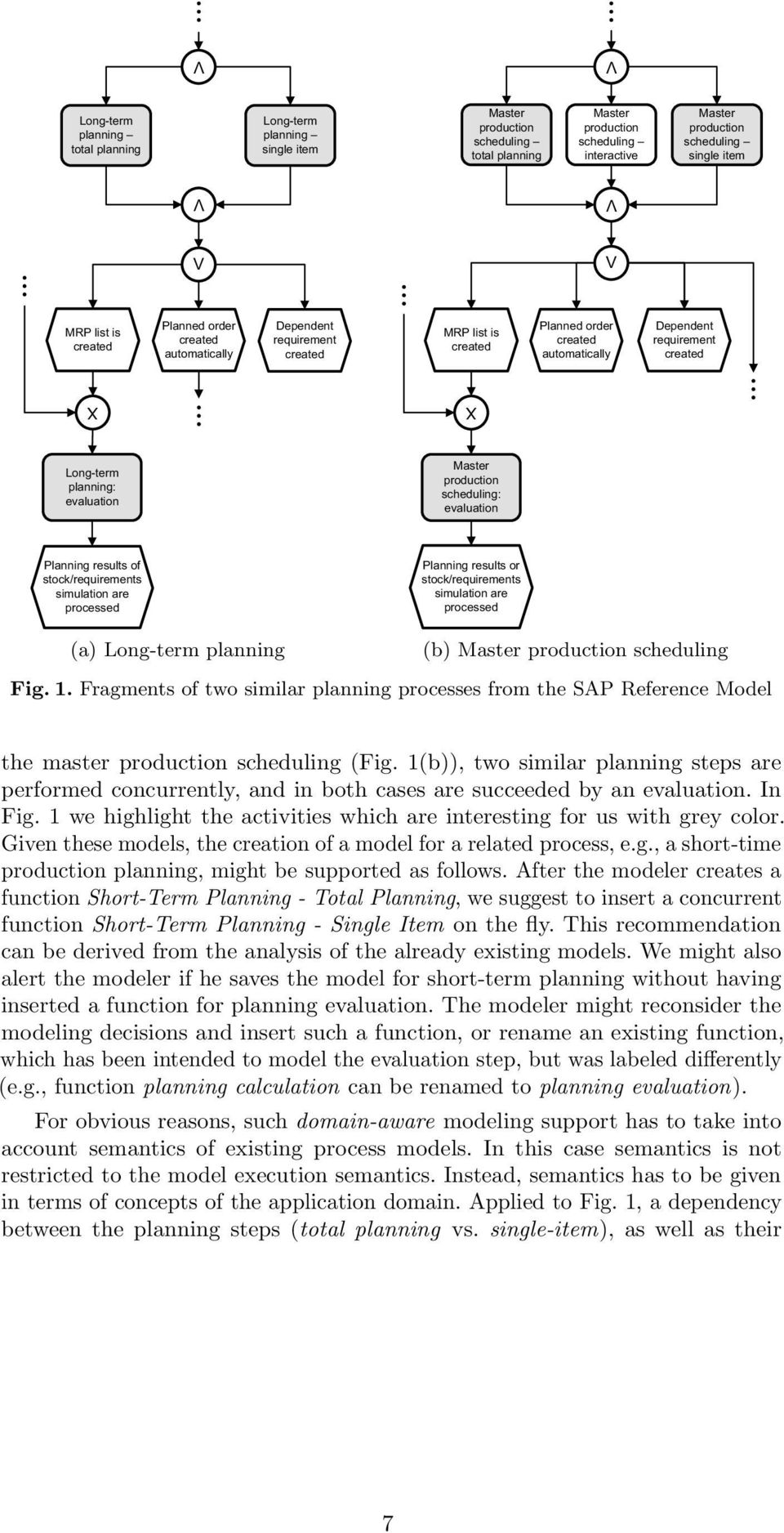 planning: evaluation Master production scheduling: evaluation Planning results of stock/requirements simulation are processed Planning results or stock/requirements simulation are processed (a)