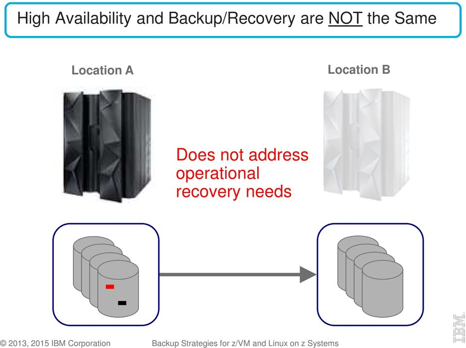 operational recovery needs 2013, 2015 IBM